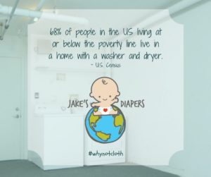 68-of-people-living-at-or-below-the-poverty-line-live-in-a-home-with-a-washer-and-dryer-3